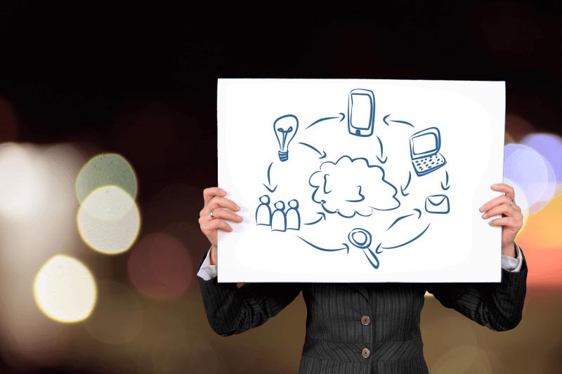Faktoren einer guten Website für nachhaltigen Erfolg & einmalige Nutzererlebnisse